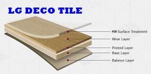Deco Tile Vinyl